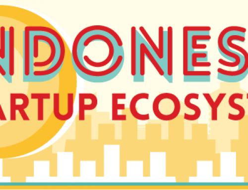 Geliat Startup Digital di Tanah Air